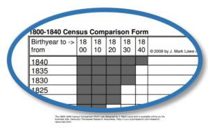 mark-lowes-1800-to-1840-census-comparison-form